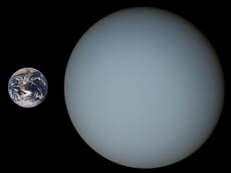 Comparación de Urano con la Tierra