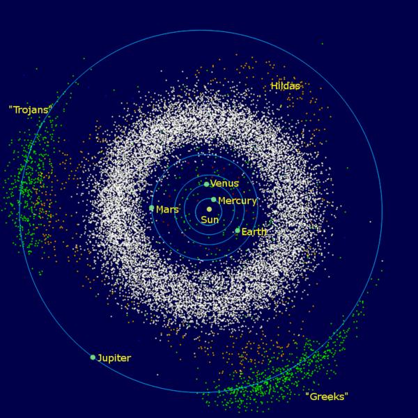 Imagen esquemática del cinturón de asteroides