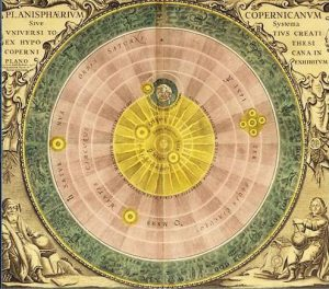 Sistema Solar Heliocéntrico (Copernico)