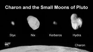 las lunas de Plutón