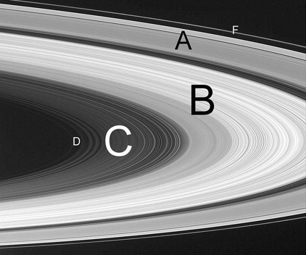 Imagen de los anillos de Saturno marcando los anillos principales